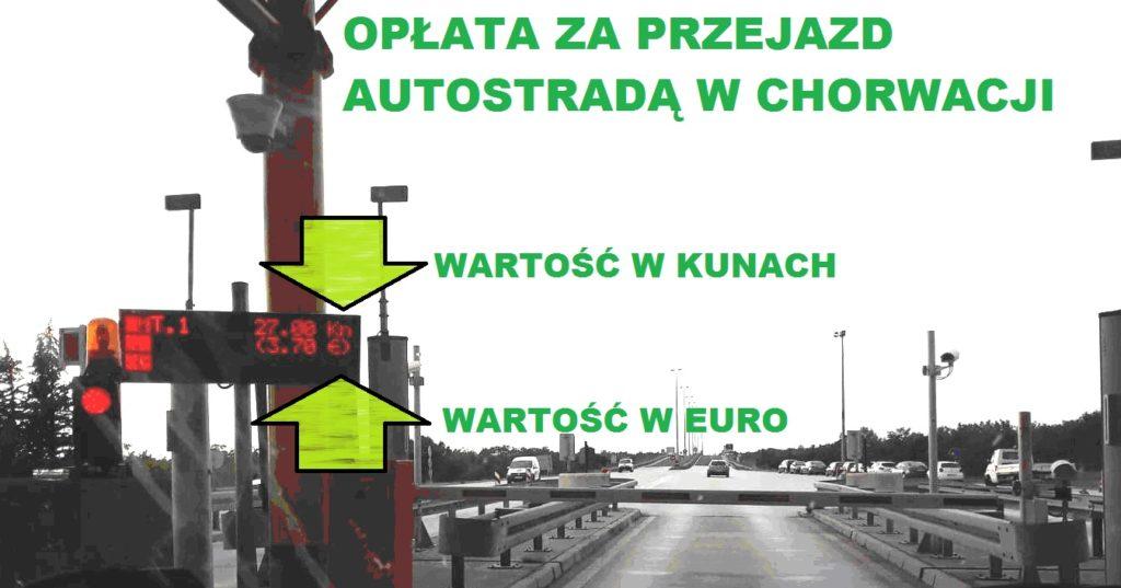 Chorwacja Autem, opłaty za autostrady